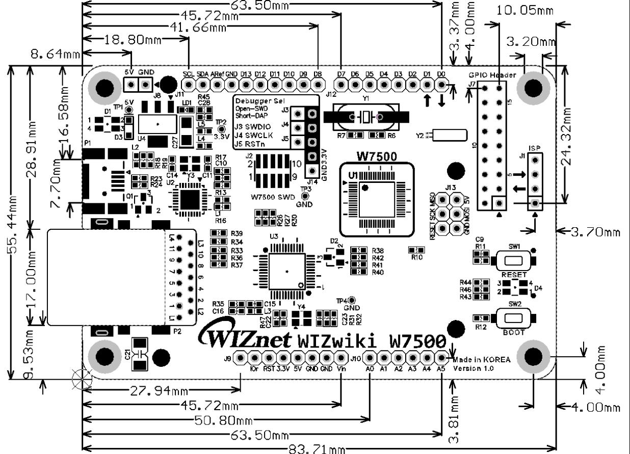 WIZnet VAR Support | WIZnet Co , Ltd
